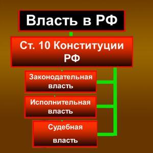 Органы власти Идрицы